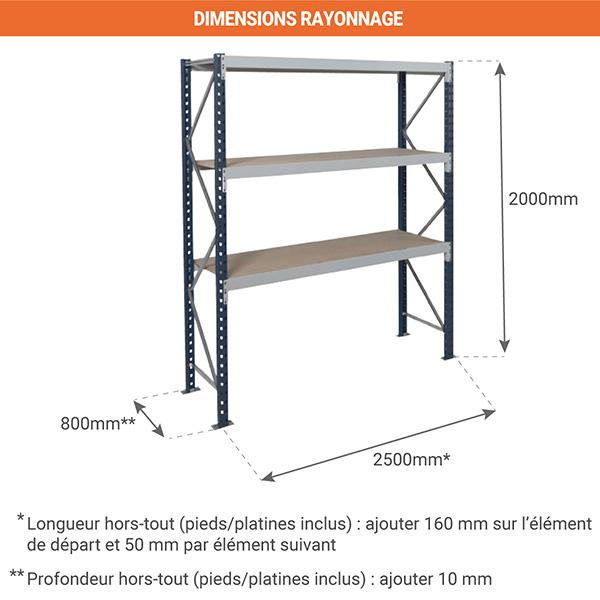 dimensions composition rayonnage EPSIVOL 800 250
