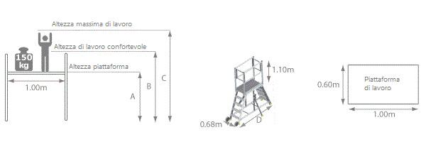 schema scala a castello pda 1m