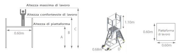 schema scala a castello pda