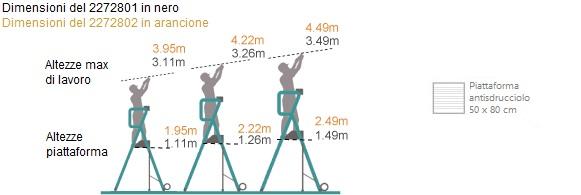 Schema della scala a castello con ruote Wheelys