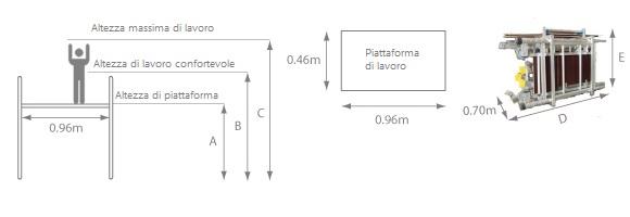 schema della scala trabattello