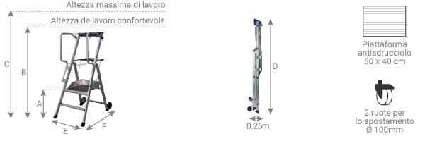 schema della scala a castello con piattaforma