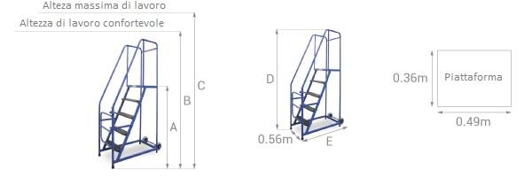 schema scala per passaggi stretti
