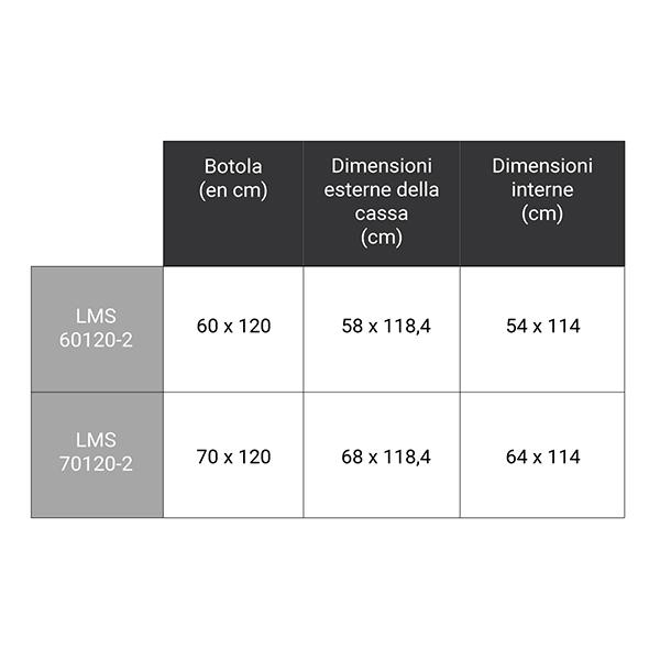 dimensioni aggiuntive LMS 280
