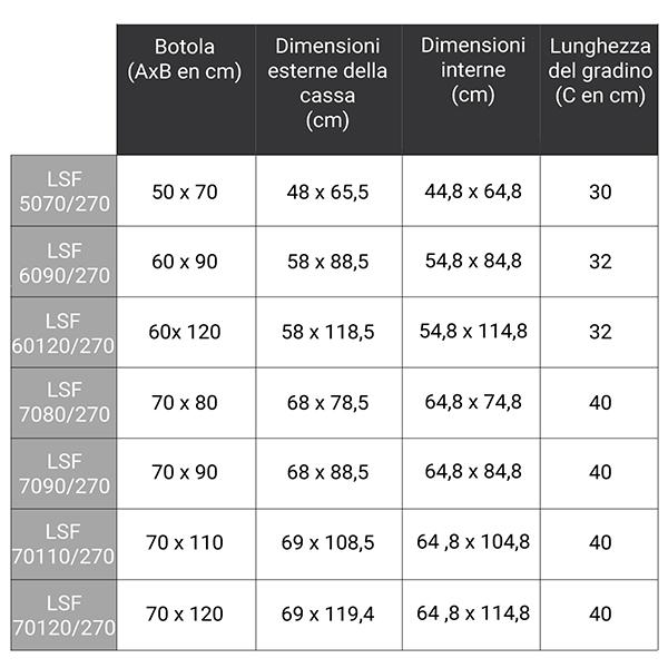 dimensioni aggiuntive LSF 240