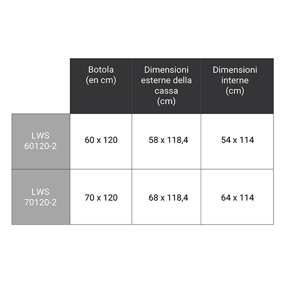 dimensioni aggiuntive LWS 280