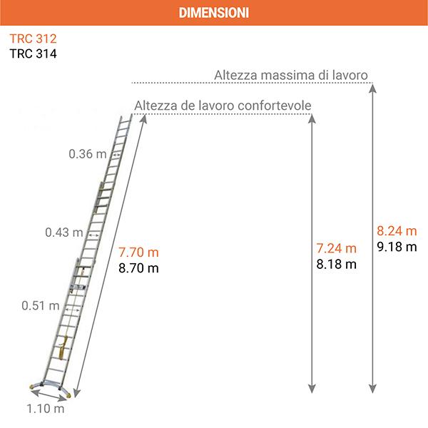 dimensioni scala componibile 3 tronchi TRC