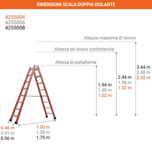 dimensioni scala doppia isolante 4255
