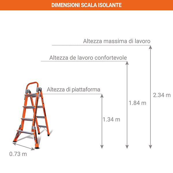 dimensioni scala isolante LIG 15295