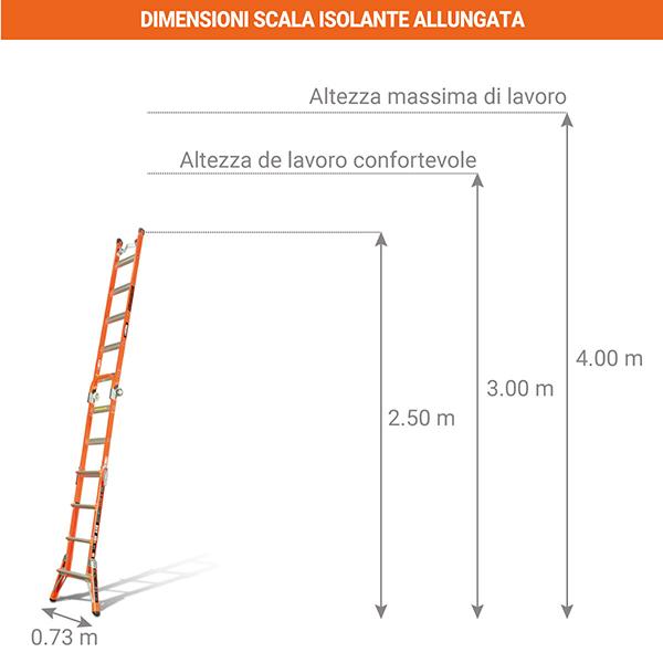 dimensioni scala isolante allungata LIG 15295
