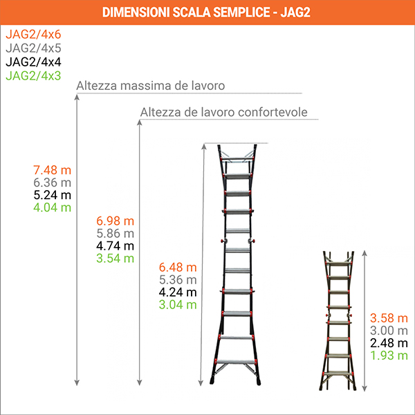 dimensioni scala semplice jag2