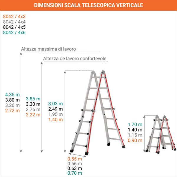 dimensioni scala telescopica verticale 8042