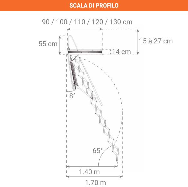 schema scala retrattile elettrica ELEC50 profilo