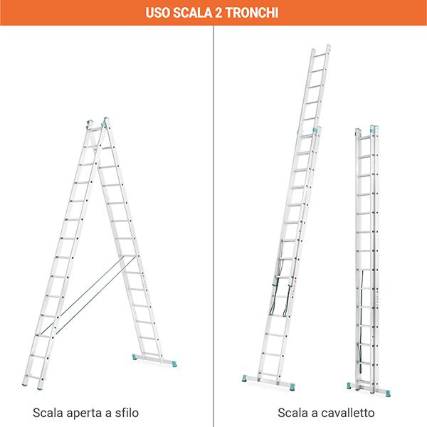 uso scala 2 tronchi 7500