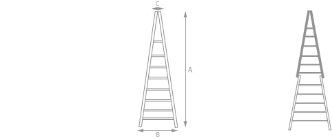 schema elemento scala lavavetro