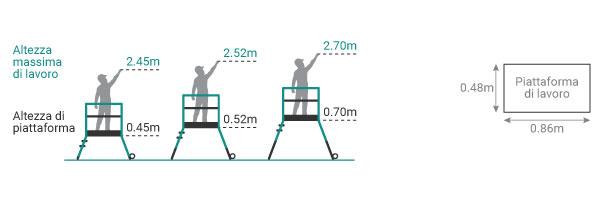 schema della scala gazelle mini