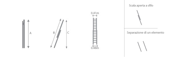 schema scala a sfilo