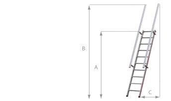 schema della scala di accesso