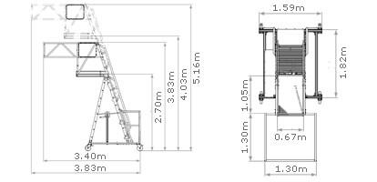 schema della scala autobotti
