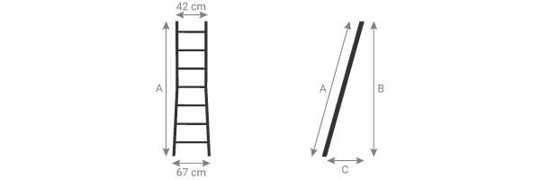schema della scala svasata