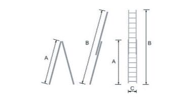 schema della scala a sfilo in legno