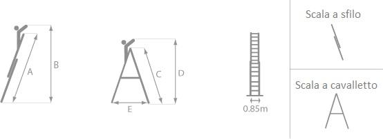 Schema della scala isolante compomibile 2 tronchi