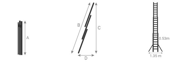 Schema della scala isolante a sfilo 3 elementi
