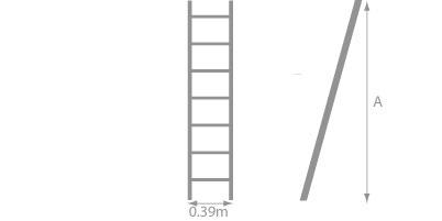 schema della scala per libreria