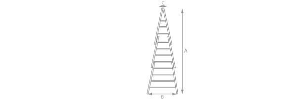 schema della scala per lavavetri