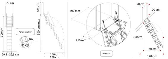 Schema della scala retrattile a pantografo
