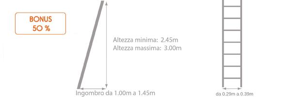 schema della scala retrattile a parete