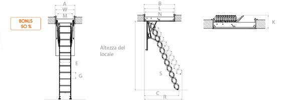 schema scala retrattili