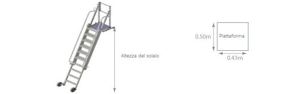 schema della scala con ruote per cantiere