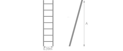 schema della scala scorevole per libreria