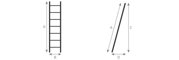 Schema della scala semplice isolante.