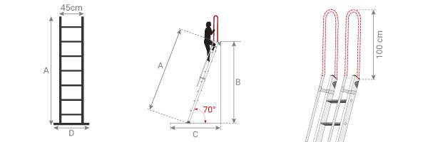 schema scala per soppalco