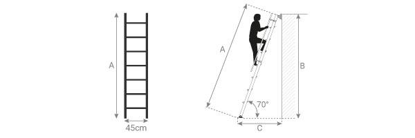 schema per scala per soppalco