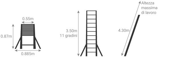 schema della scala telescopica telesteps