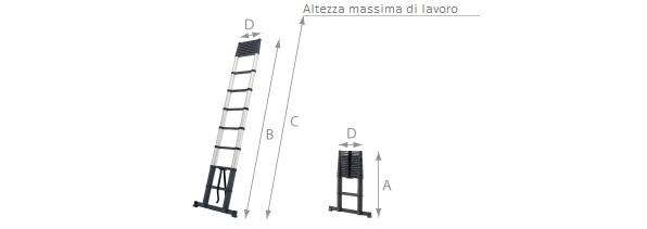 Schema della scala telescopica 440m