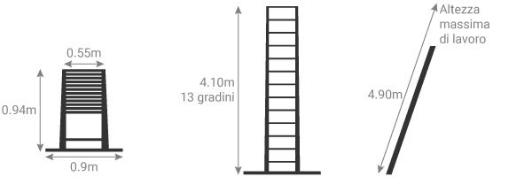 Schema della scala telescopica con stabilizzatore e piedi