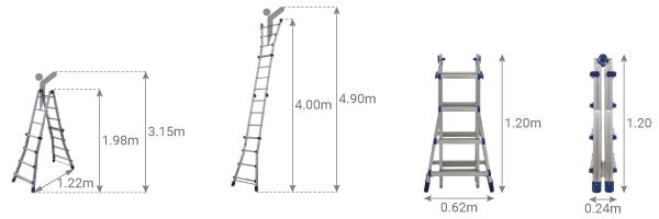 Schema della scala telescopica BB
