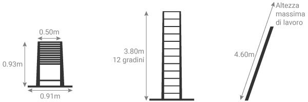 Schema della scala telescopica