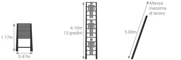 Schema della scala telescopica TEL-70741-501
