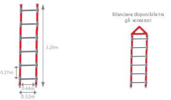 schema della scala da tetto