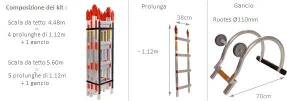 schema per scala da tetto in alluminio