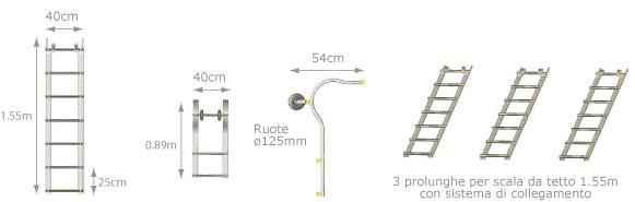 schema della scala da tetto pieghevole