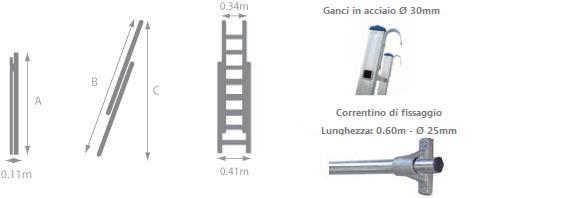 schema della scala per vano scala