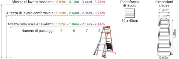 schema scala telescopica
