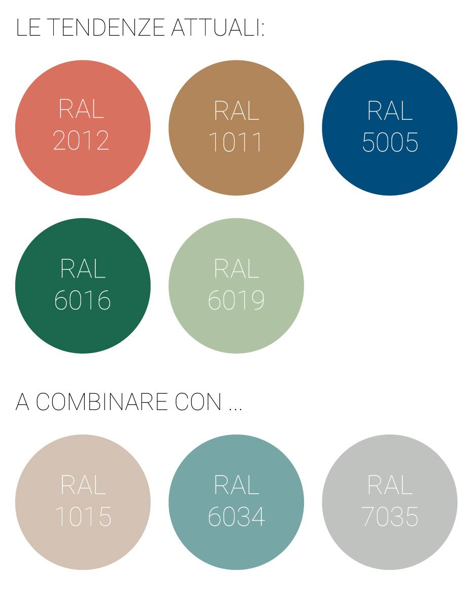 Tema colori tendenze