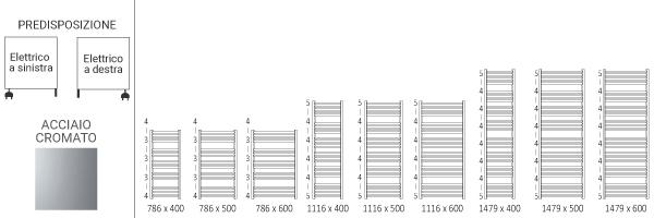 schema scaldasalviette cromato domiv2